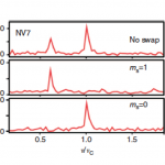 NV_Correlations1